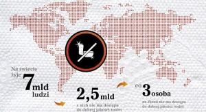 [Infografika] 2,5 mld ludzi nie ma dostępu do dobrej jakości toalet