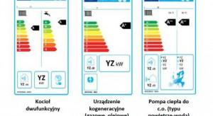 Etykiety energetyczne dla urządzeń grzewczych