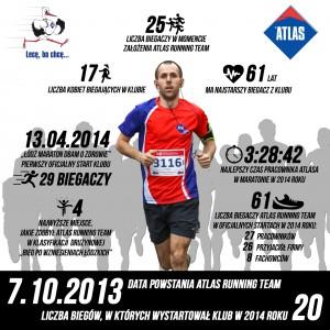 Atlas Running Team pobiegnie w łódzkim maratonie