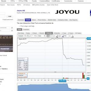 Bankrutuje Joyou, spółka wchodząca w skład Grupy Grohe i korporacji LIXIL