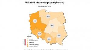 Polskie firmy nie ufają sobie nawzajem. Tracimy przez to połowę transakcji