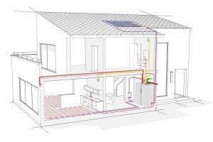 Hybrydy, czyli energooszczędna synergia w instalacjach grzewczych