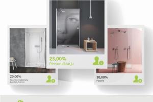 [Raport] Personalizacja dominującym tegorocznym trendem w łazienkach? Tak twierdzą dziennikarze