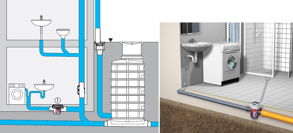 Zabezpieczenie pomieszczenia przed cofką za pomocą wpustów kanalizacyjnych KESSEL Universale z zaworem zwrotnym