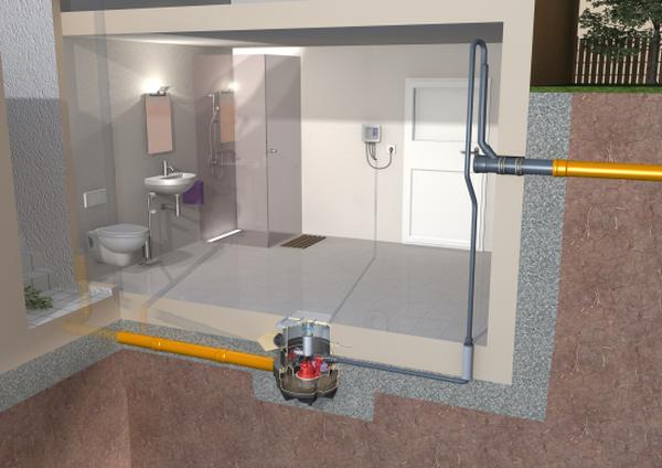Przepompownia KESSEL Aqualift F Compact do zabudowy w płycie podłogowej z funkcją wpustu