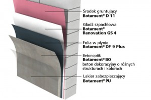 Beton dekoracyjny BOTAMENT BO Betonoptik / Botament