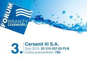 Najwięksi gracze na rynku łazienek – poznaj wyniki rankingu portalu Ryneklazienek.pl