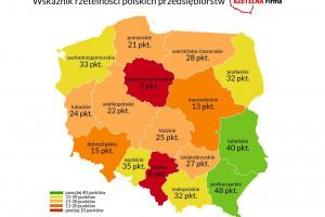 [Raport Rzetelna Firma] Wskaźnik rzetelności polskich przedsiębiorstw